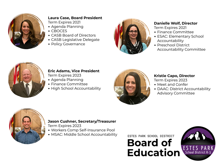 Board of Education Profiles